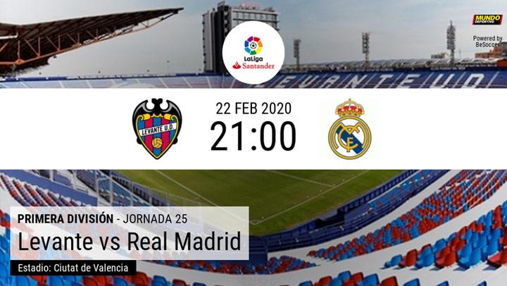 Levante-Real Madrid: La estadística de la previa