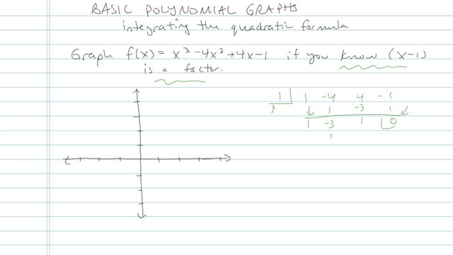Basic Polynomial Graphs - Problem 13