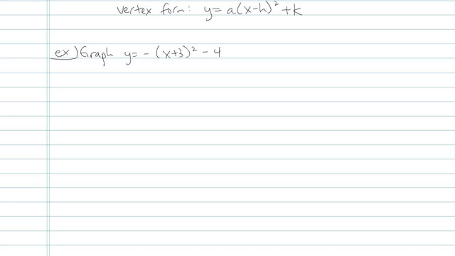 Graphing Quadratic Equations - Problem 6