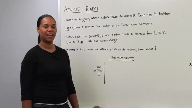 Atomic Radii - Ionic Radii