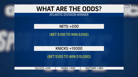 What are the odds for the Nets or Knicks to win the Atlantic division?