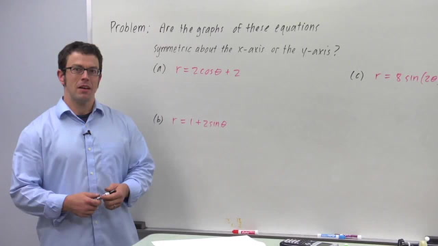Symmetry of Polar Graphs - Problem 3