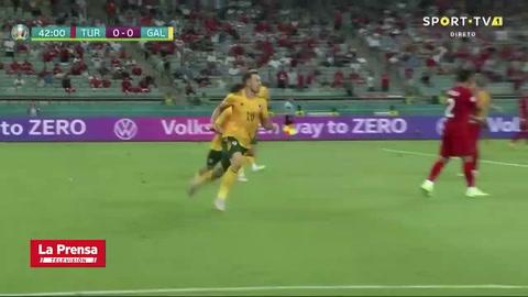 Turquía 0 - 2 Gales (EUROCOPA 2020)