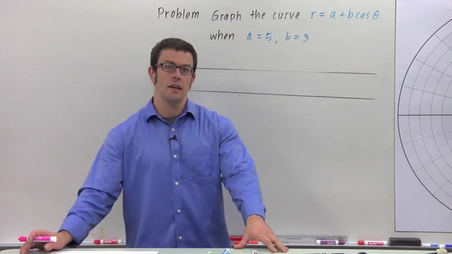 Families of Polar Curves: Circles, Cardiods, and Limacon - Problem 2