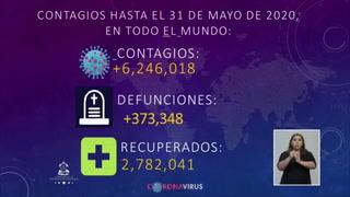 11 nuevas muertes por coronavirus en Honduras y 108 personas más adquieren el virus