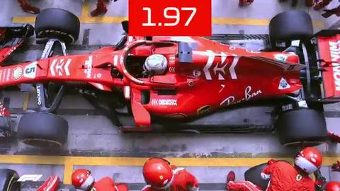 Ferrari logró cambiar cuatro neumáticos en menos de dos segundos