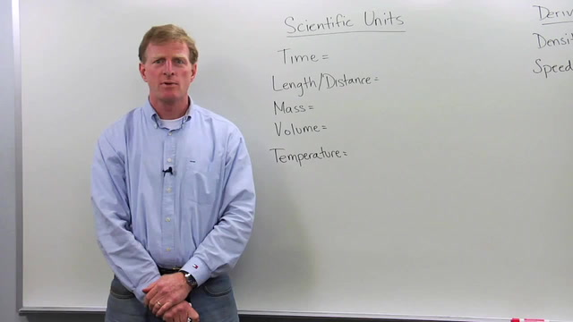 Scientific Units