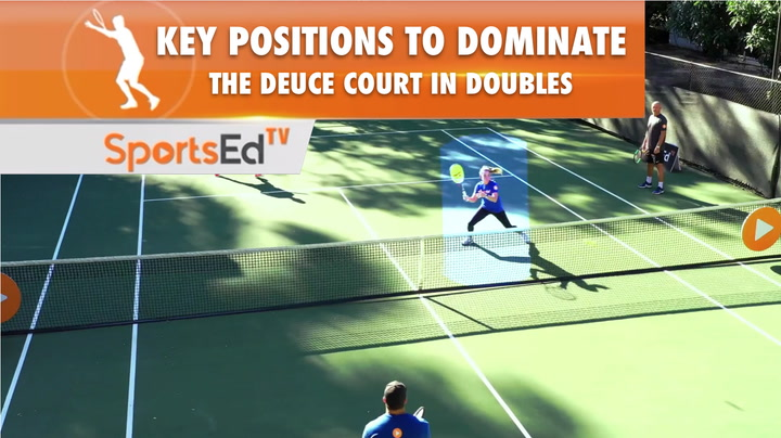 KEY POSITIONS TO DOMINATE THE DEUCE COURT IN DOUBLES