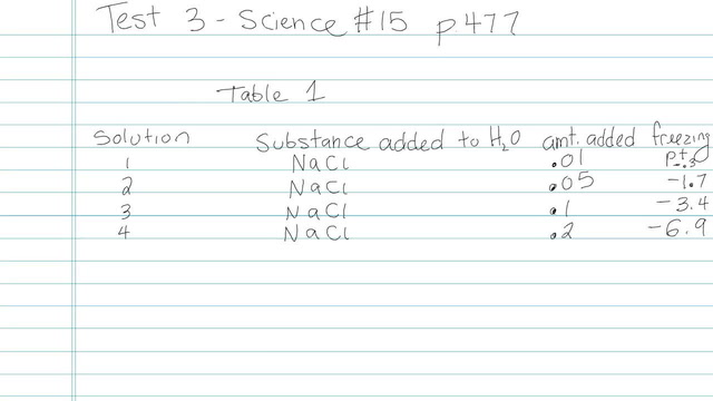 Test 3 - Science - Question 15