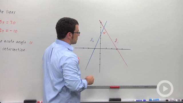 Angle Inclination of a Line - Problem 3