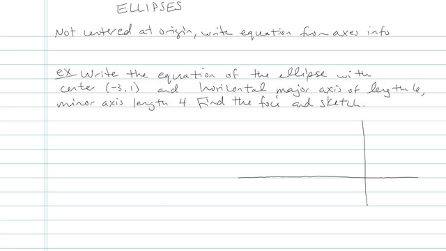 The Ellipse - Problem 9