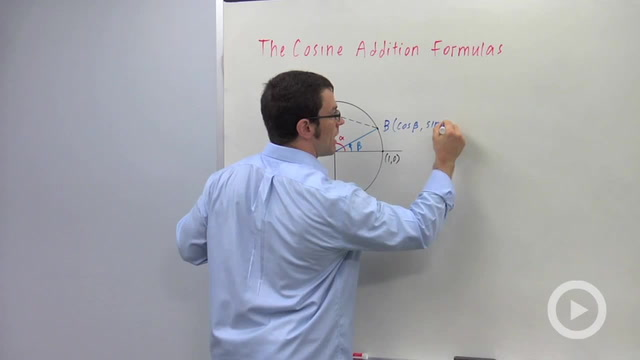 The Cosine Addition Formulas
