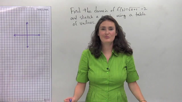 Graphing Radical Equations using a Table - Problem 2