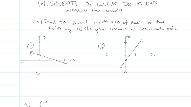 Intercepts of Linear Equations - Problem 4