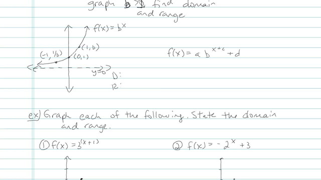Exponential Functions and their Graphs - Problem 4