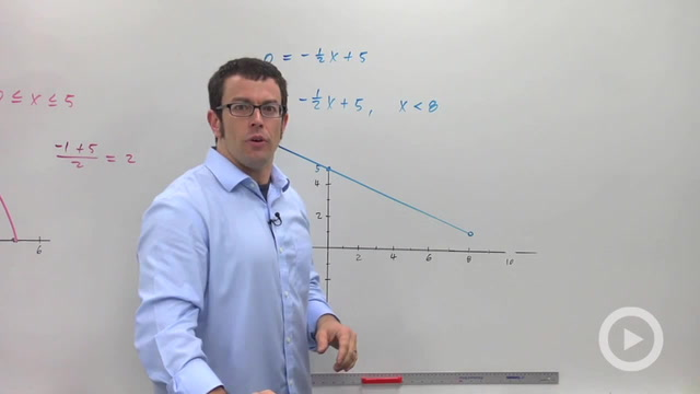 Domain Restrictions and Functions Defined Piecewise