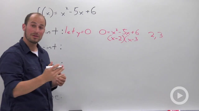 Finding Intercepts, Domain, Range and Vertex of a Parabola
