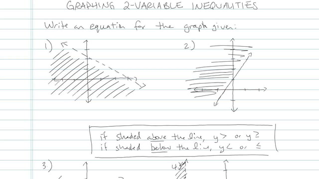 Graphing 2 Variable Inequalities - Problem 5