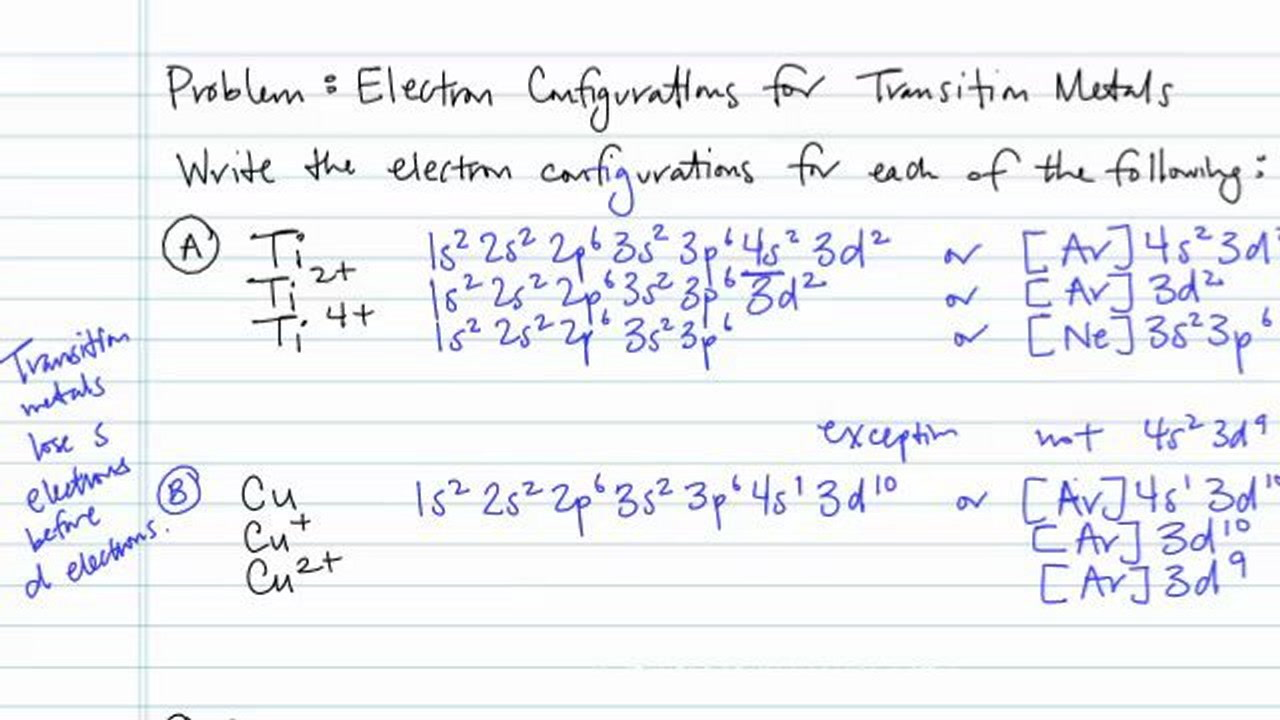Electron Configurations for Transition Metals and Their Ions ...