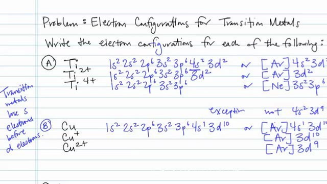 Electron Configurations for Transition Metals and Their Ions Problem