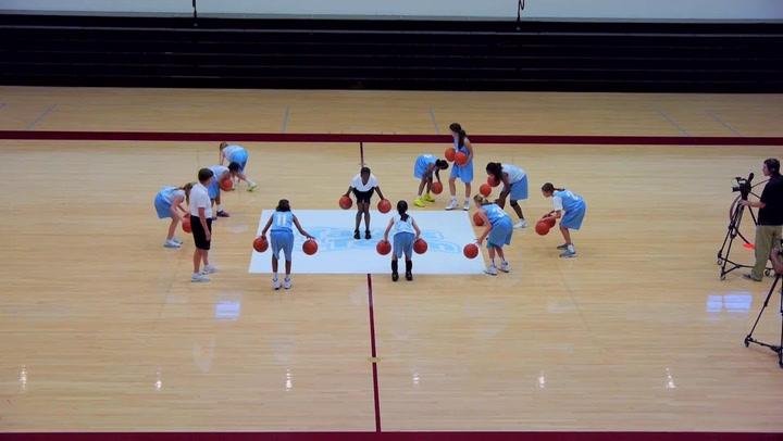 Ball Handling Routine Part 2 - 2 Ball
