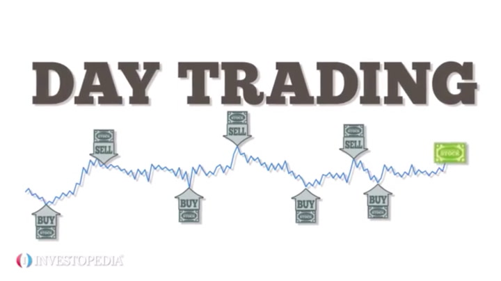 How To Choose Stocks For Day Trading