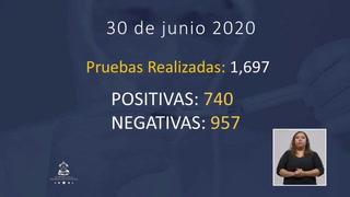 Honduras supera los 19 mil casos de coronavirus y confirma 12 víctimas más