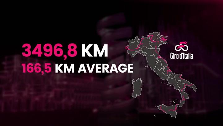 Así será todo el recorrido del Giro de Italia 2020