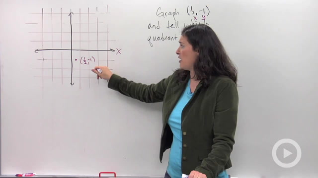 Plotting Points and Naming Quadrants - Problem 3