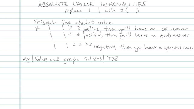 Absolute Value Inequalities - Problem 6
