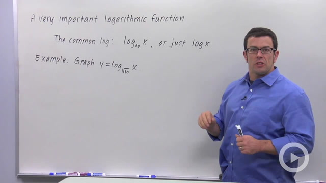 Logarithmic Functions - Problem 3