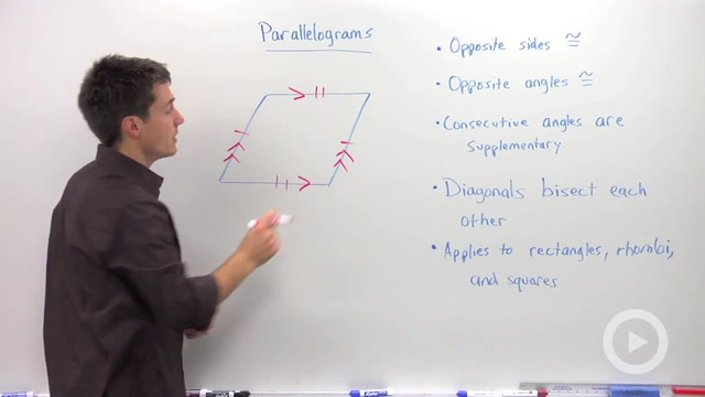 Parallelogram Properties