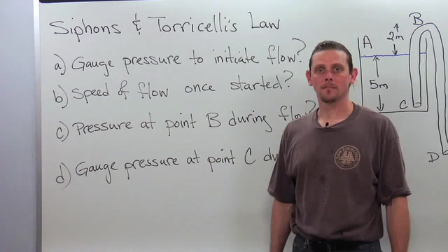 Physics Siphoning - Torricellis Law
