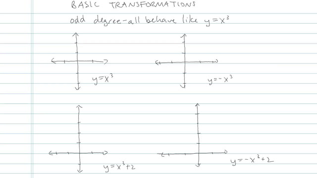 Basic Transformations - Problem 3