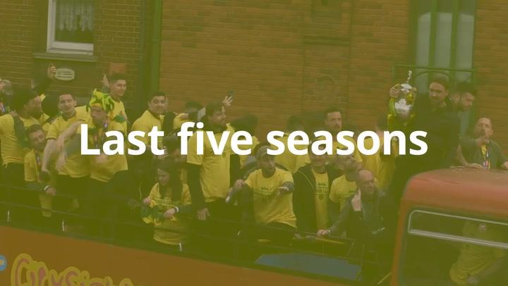 Manchester City 2019-20 Premier League season preview | Sport