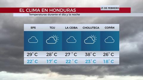 Clima e indicadores económicos en Honduras para el 21 de febrero del 2020