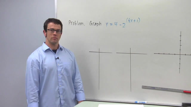 The Transformation y = f(bx) - Problem 2