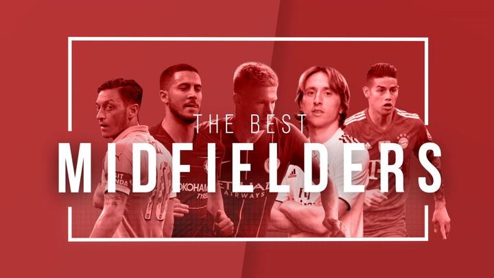 Best Midfielders: David Silva
