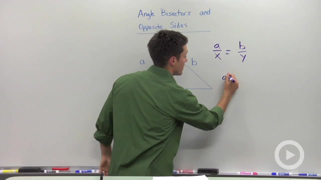 Angle Bisectors and Opposite Side Ratios