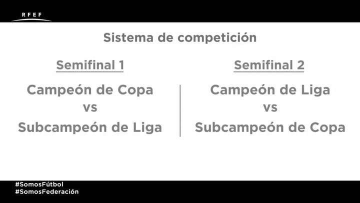 Así será la nueva Supercopa de España de fútbol