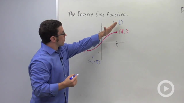 The Inverse Sine Function - Problem 1