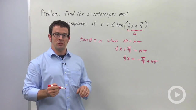 Intercepts and Asymptotes of Tangent Functions - Problem 3