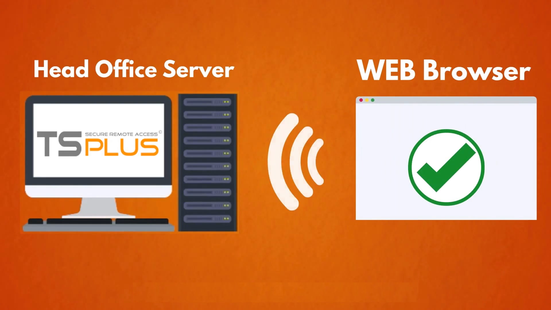 TSplus, the Best Remote Access Solution