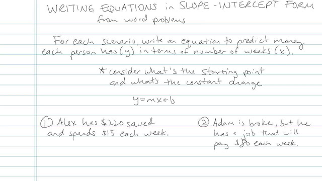 Writing Equations in Slope-Intercept Form - Problem 7