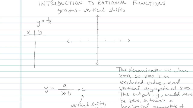 Introduction to Rational Functions  - Problem 6