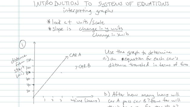 Introduction to Systems of Equations - Problem 4
