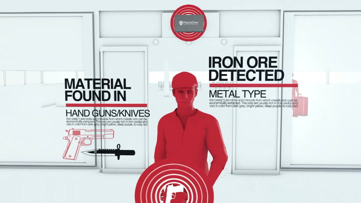 Patriot One Technology to Identify Concealed Weapons