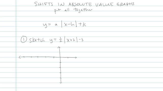Shifts in Absolute Value Graphs - Problem 5