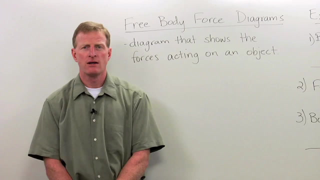 Free-Body Force Diagrams