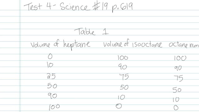 Test 4 - Science - Question 19